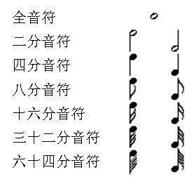 音符 16 部